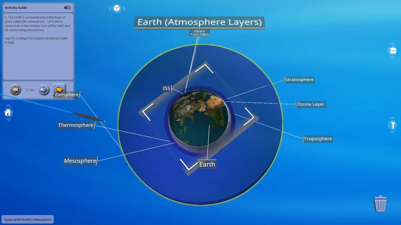 an analysis of the earths atmosphere is in continuous motion Weather fundamentals the atmosphere is classified into layers downward motion in a high or ridge places a cap on convection.