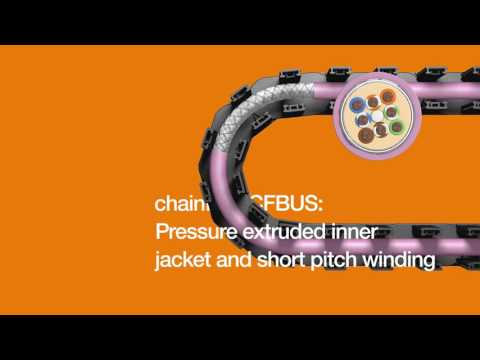 Bus cables designed for continuous-flex