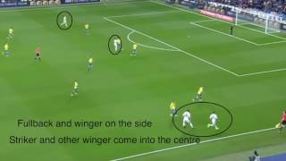Zidane true coach or 'just a manager' - Tactical analysis of Real Madrid