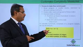 Cyclomatic Complexity Measures