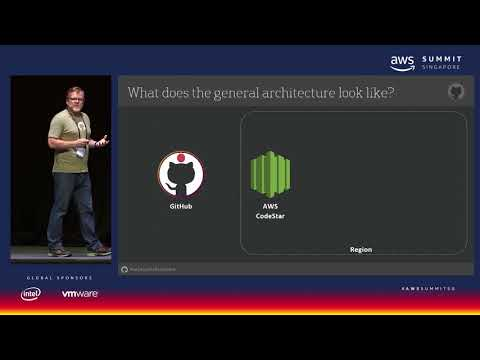 AWS Summit Singapore - GitHub to Lambda: Developing, Testing and Deploying Serverless Apps