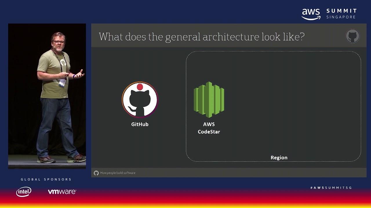AWS Summit Singapore - GitHub to Lambda: Developing, Testing and Deploying  Serverless Apps