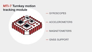 Xsens MTi-7 GNSS/INS module