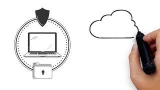 Workplace Management aus der Microsoft Cloud