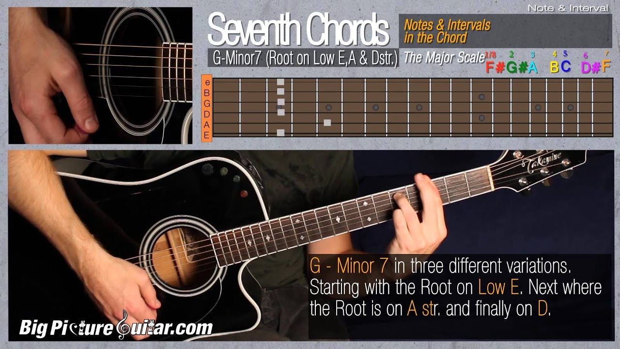 Three Variations Of The Minor 7th Chord The Root Note Being G Thus