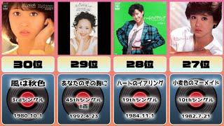松田聖子さんのカラオケ人気曲♪TOP30をランキング動画にしました! -------お勧めの動画------- 【松田聖子/青い珊瑚礁】 ...