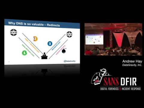 DIY DNS DFIR: You're Doing It WRONG: Threat Hunting Summit 2016