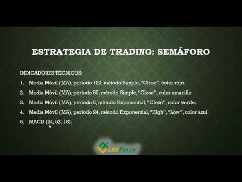 Estrategia de Trading Semáforo