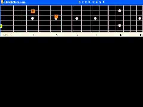 Love Potion No 9 The Searchers B A S I C Guitar Lesson Fingerstyle