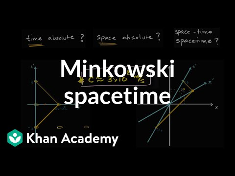 Introduction to special relativity and Minkowski spacetime diagrams | Khan Academy