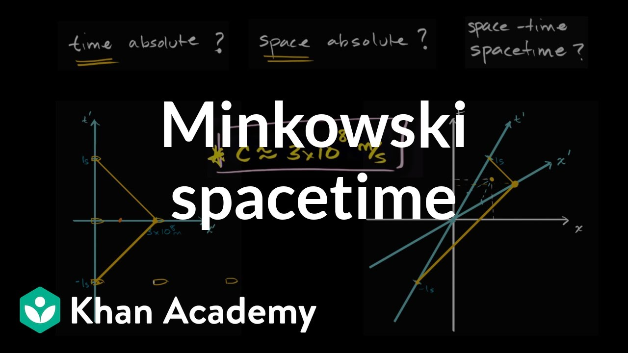 Introduction to special relativity and Minkowski spacetime