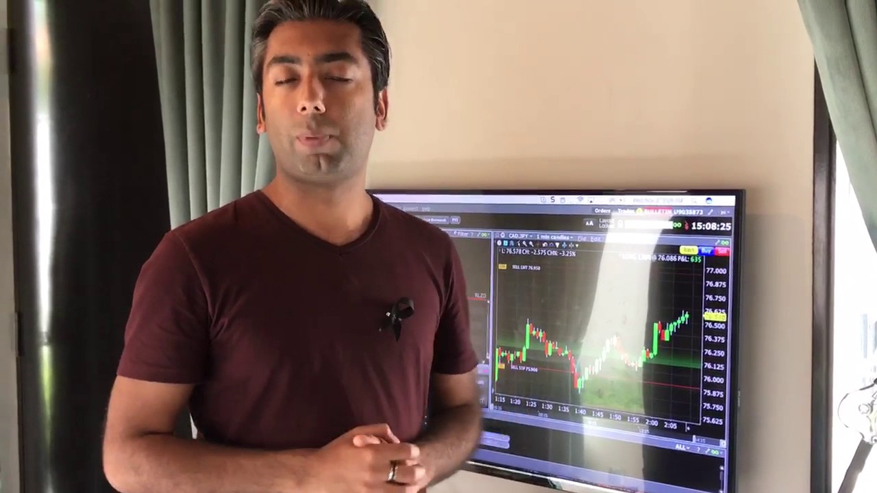 Navin prithyani price action course