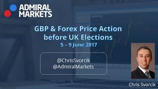 GBP & Forex Price Action before UK Elections