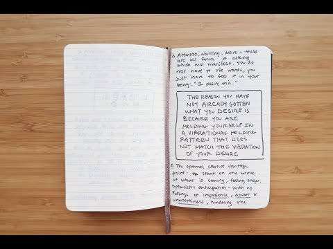 The Intuitive Journal Exercise