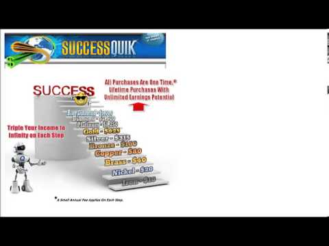 network marketing business | Successquik Compensation Plan