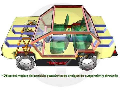 ASÍ FUNCIONA EL AUTOMÓVIL (I) - 1.5 Carrocería (15/23)