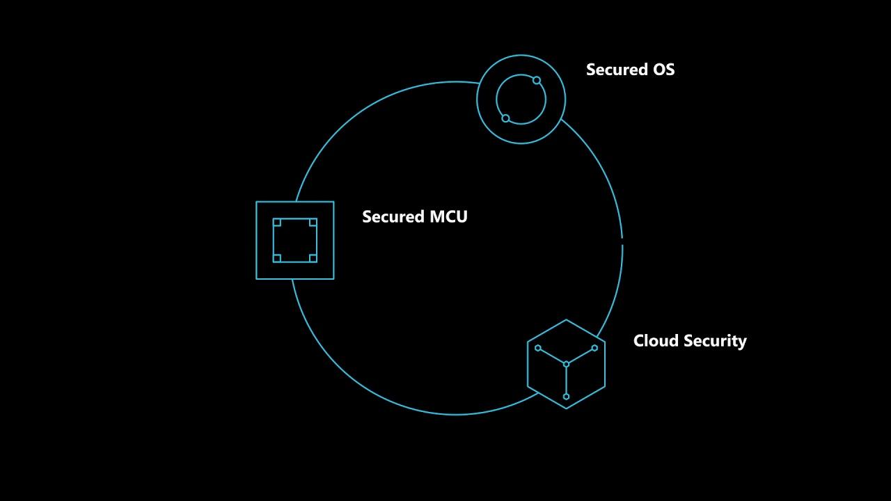 Azure Sphere MT3620 Development Kit_US Version