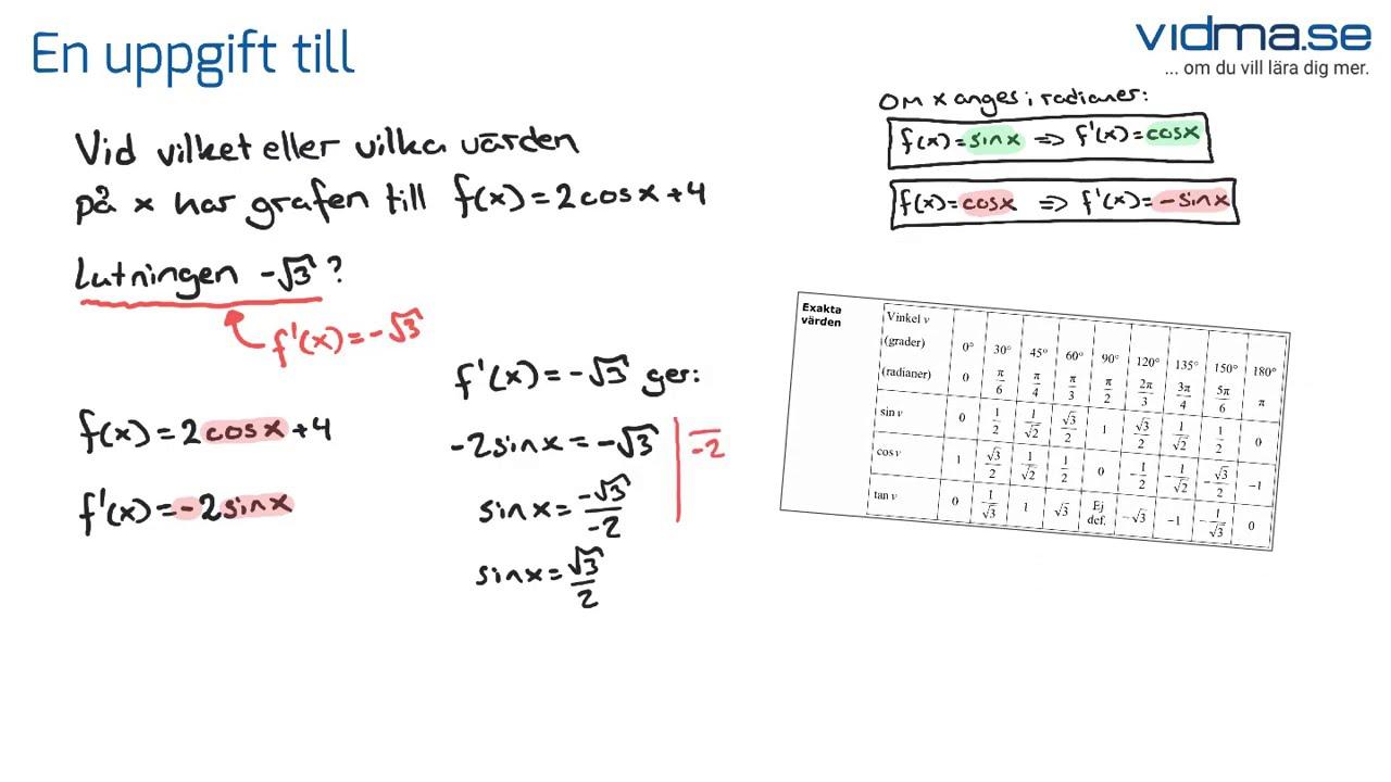 Matematik 4. Derivatan av sin x och cos x, med uppgifter