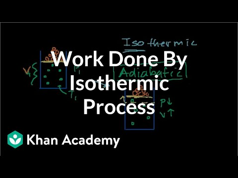 Work done by isothermic process | Thermodynamics | Physics | Khan Academy