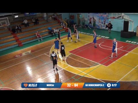15.12.2018. НБА. Мопсы - Новосибирск-2.