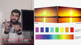 Best IPS 4k Monitor For Video Editing and Color Grading || 100% sRGB