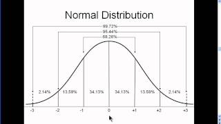 Normal Distribution - Explained Simply (part 2)