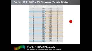 Video Thumbnail: 13: Warum 2% Stop-Loss wirklich genug sind! (17:22)
