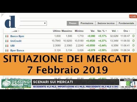 4751884f82 Davide Biocchi su LeFontiTV analizza la situazione dei mercati finanziari