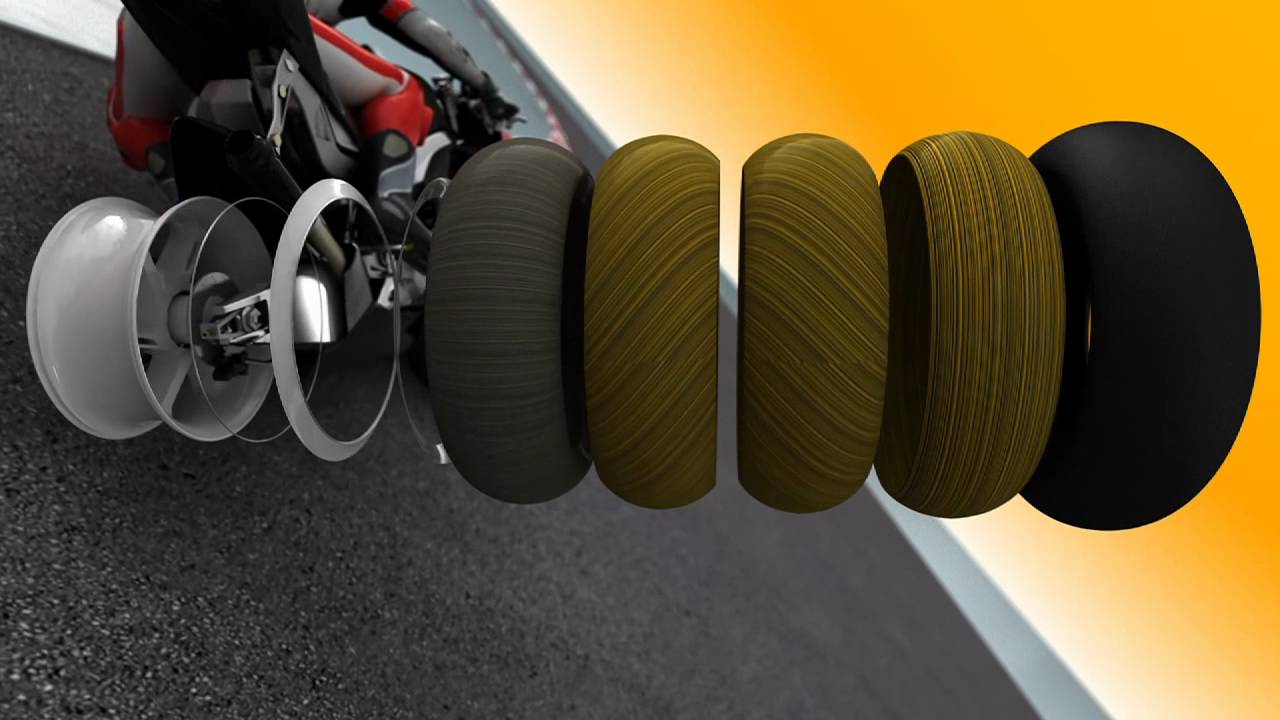 What Size Tire >> Neumáticos de moto - Grip - Inside Racing 2011 - Ep. 6 - YouTube