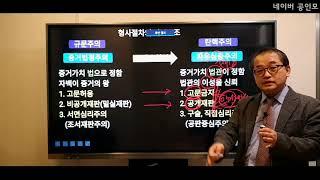 [공무원 무료인강 공인모] 2021년 대비 형소법 기본이론 9강 길민영교수