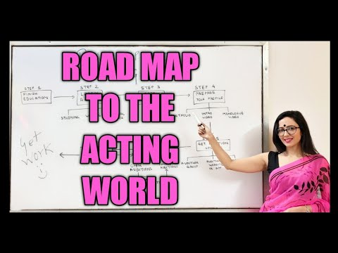 How to plan your ACTING CAREER | Step by step guide