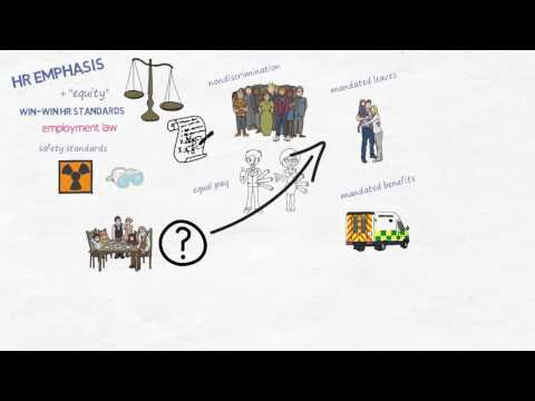 Workplace Law: An Animated Overview