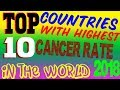 top 10 Countries With Highest Cancer Rate In The world 2018