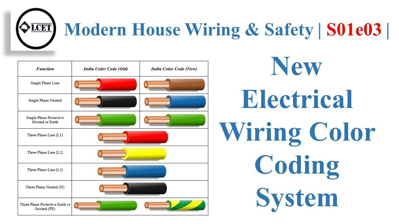 [SCHEMATICS_4FR]  New Electrical Wiring Color Coding System | modern house wiring & safety |  s01e03 | #lceted - YouTube | House Wiring Colors |  | YouTube