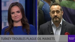 Turkey, Tariffs, & Crude Oil