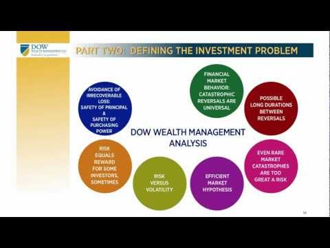 Fundamentals of Wealth Management Part 2