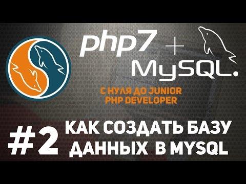Как в mysql создать базу данных