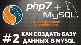 Уроки MySQL | Как создать базу данных mysql