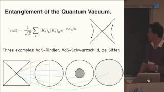 Erik Verlinde (University of Amsterdam) Emergent Gravity and the Dark Universe thumbnail