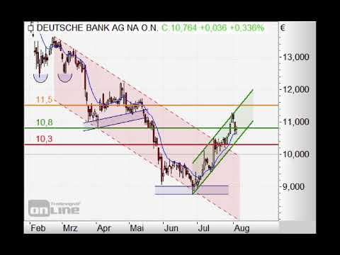 Deutsche Bank mit Long-Chance - Chart Flash 06.08.2018
