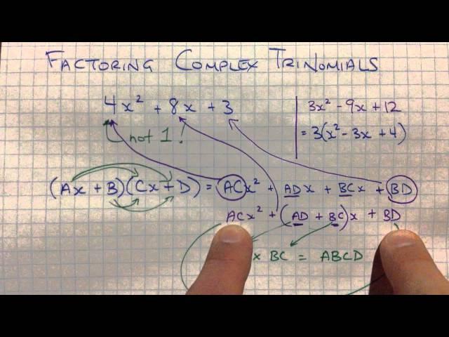 MPM2D1-01 Factoring Complex Trinomials 2016-12-01 – Mr