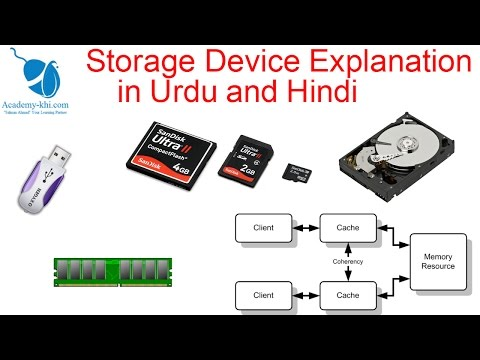 What are Storage Devices (urdu/hindi)