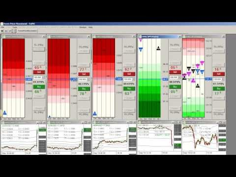 2013-09-18 Trading FOMC With The FxPM Software