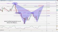 Learn Forex: Fibonacci Inversion Trade - CRAZY TRADE!