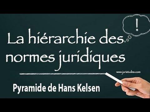 La Hierarchie Des Normes Juridiques Pyramide De Hans Kelsen Youtube