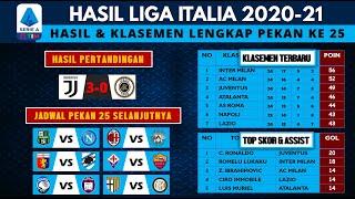 Hasil Lengkap Klasemen Liga Italia 2021 Terbaru Juventus Vs Crotone Jadwal Serie A Dubai Khalifa
