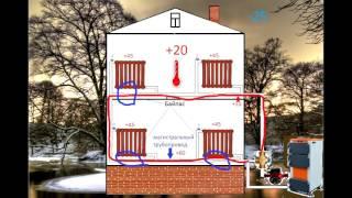 Однотрубная система отопления или ленинградка. Схема однотрубной системы отопления