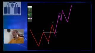 De extensiones, grados y regla de onda 4 en impulsos