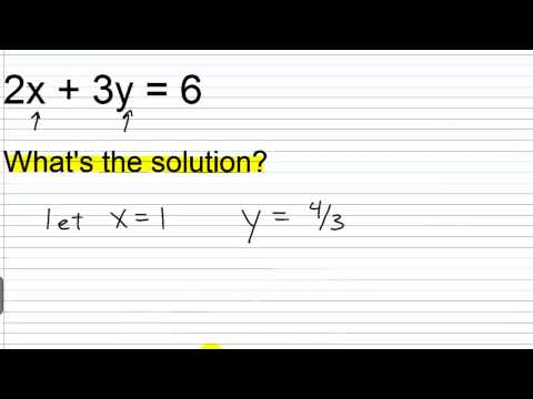 Algebra II Main Lesson VI.1: Linear Equations in two Variables