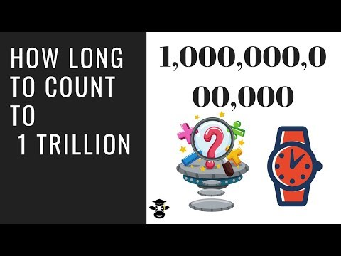 How Long Would It Take To Count To Trillion